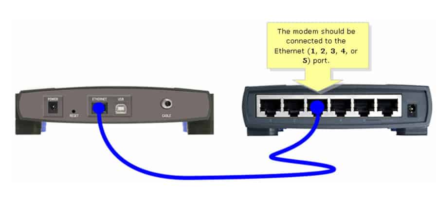Modem Connect Switch