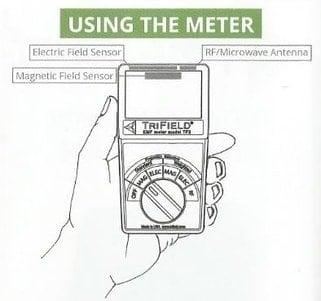 Using The TriField EMF Meter Model TF2
